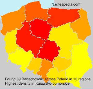 Banachowski