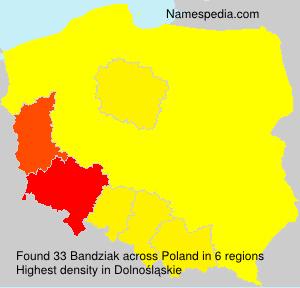 Bandziak
