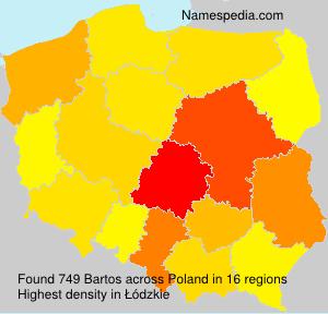Surname Bartos in Poland