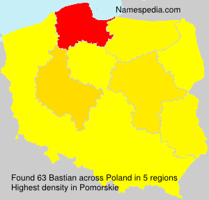 Surname Bastian in Poland