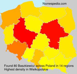 Surname Baszkiewicz in Poland