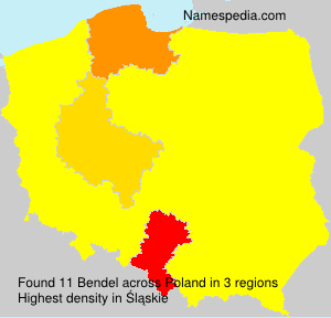 Surname Bendel in Poland