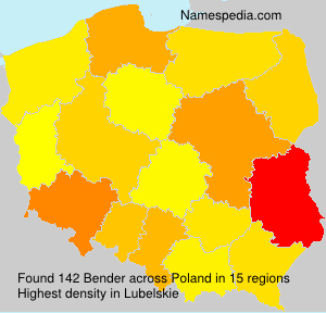 Surname Bender in Poland