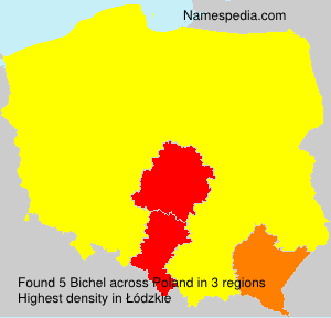Surname Bichel in Poland