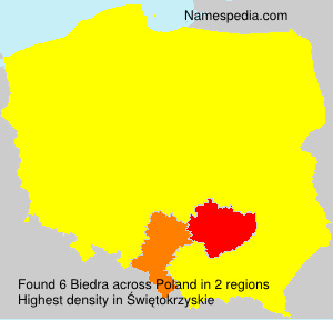 Surname Biedra in Poland