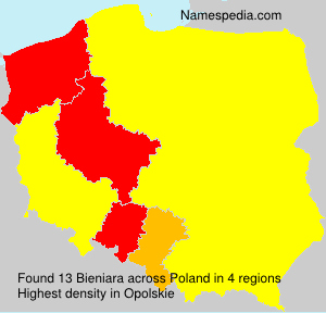Surname Bieniara in Poland