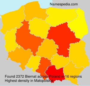 Surname Biernat in Poland