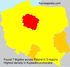Bigalke