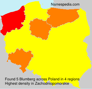 Blumberg - Poland