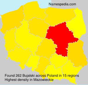 Surname Bujalski in Poland