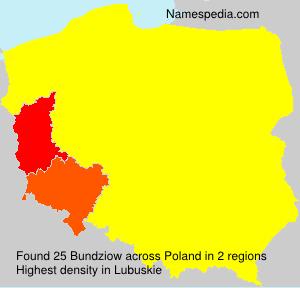 Surname Bundziow in Poland