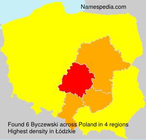 Surname Byczewski in Poland