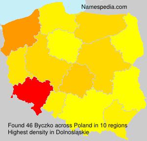Surname Byczko in Poland