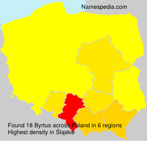 Surname Byrtus in Poland