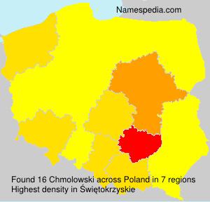 Chmolowski