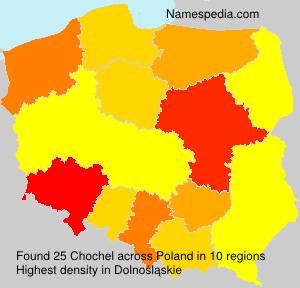 Chochel