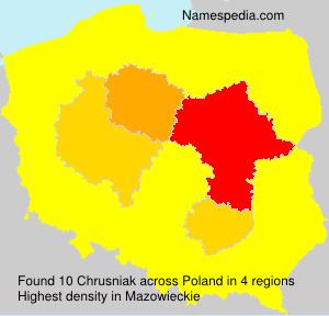 Chrusniak