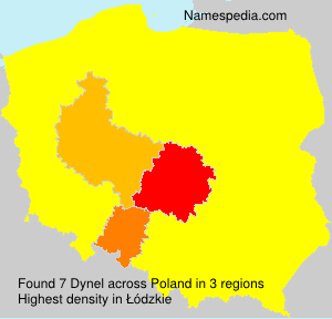 Surname Dynel in Poland