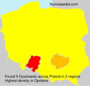 Dyszlowski