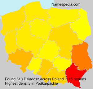 Familiennamen Dziadosz - Poland