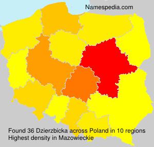 Dzierzbicka - Poland