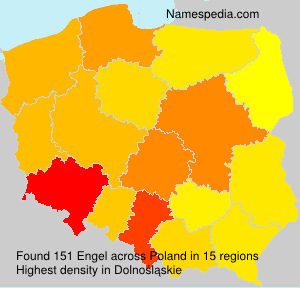Surname Engel in Poland