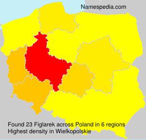 Surname Figlarek in Poland