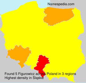 Figurowicz