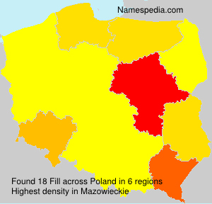 Surname Fill in Poland