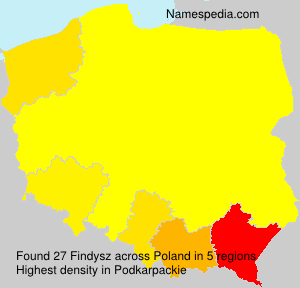Surname Findysz in Poland