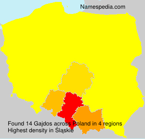 Surname Gajdos in Poland