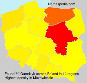 Gamdzyk