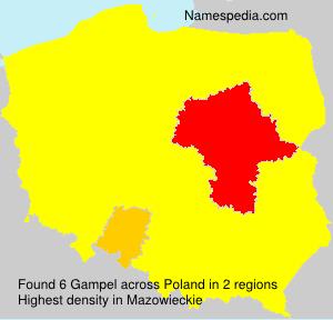 Gampel