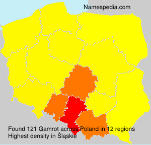 Surname Gamrot in Poland
