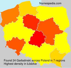 Familiennamen Garbalinski - Poland