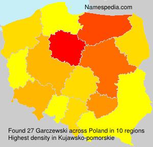 Garczewski