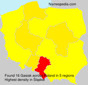 Gasiak