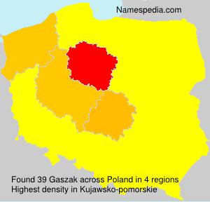 Gaszak