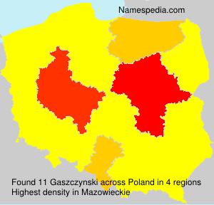 Gaszczynski