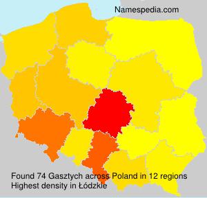 Gasztych