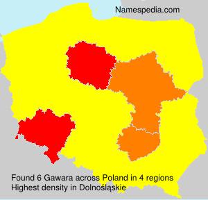 Gawara