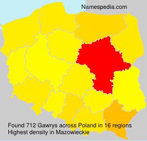Gawrys
