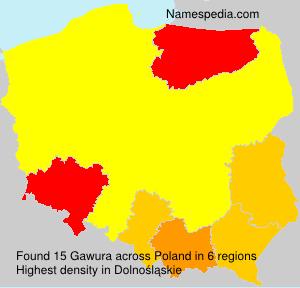Gawura