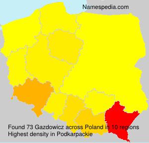 Gazdowicz