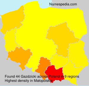 Gazdzicki