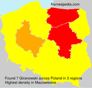 Giranowski