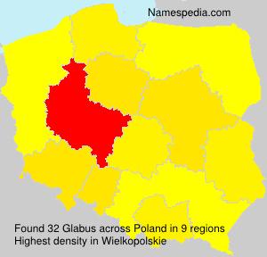 Glabus