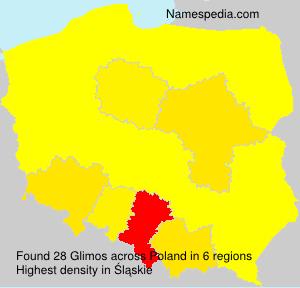 Glimos