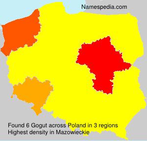 Gogut