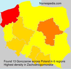 Gonczarow